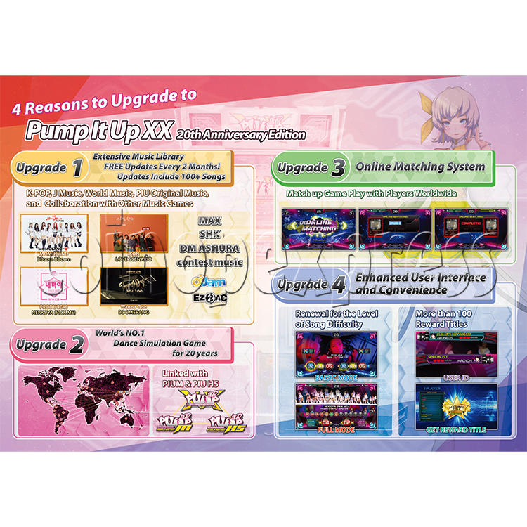 Pump It Up XX 20th Anniversary Software Upgrade Kit 37948