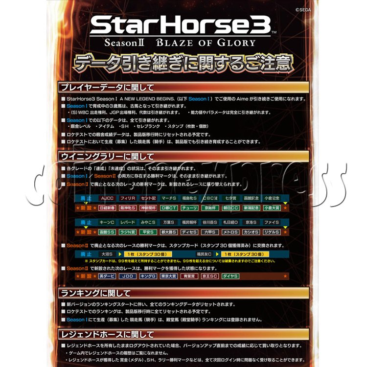 Star Horse 3 Season II - Blaze of Glory 30311