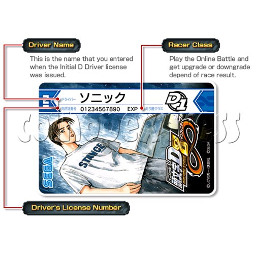 Initial D' Arcade Stage Version 8 Infinity (2 players with server) 32461